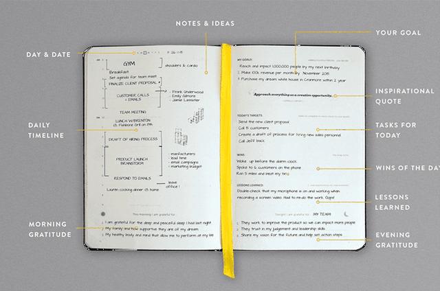 Những cuốn sổ tay giúp tổ chức công việc tốt nhất P2